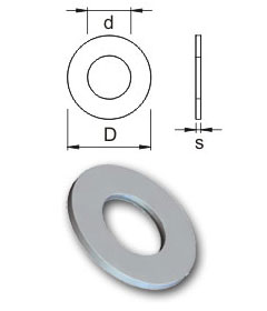Metric washers - Form B