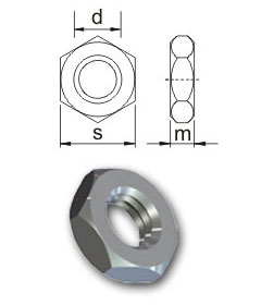 Metric lock nuts