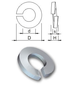 Metric spring washers - Type B