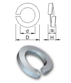 Unified spring washers - Square section
