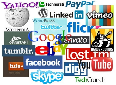 what is the most popular website ever