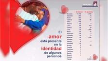 RENIEC: 293 se llaman Amor, 226 Caricia y 65 Love