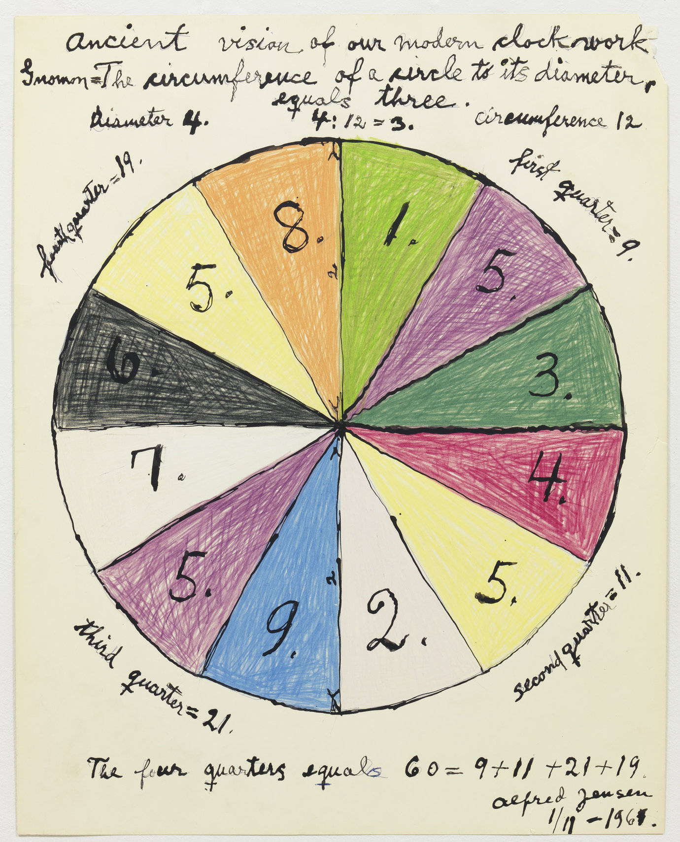 ", January 18, 1961. ink and colored pencil on paper, 32"" x 26"" (81.3 cm x 66 cm)."