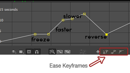 Ease Keyframes AE
