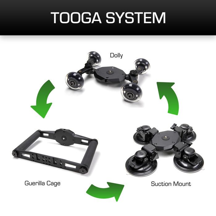 Tooga System