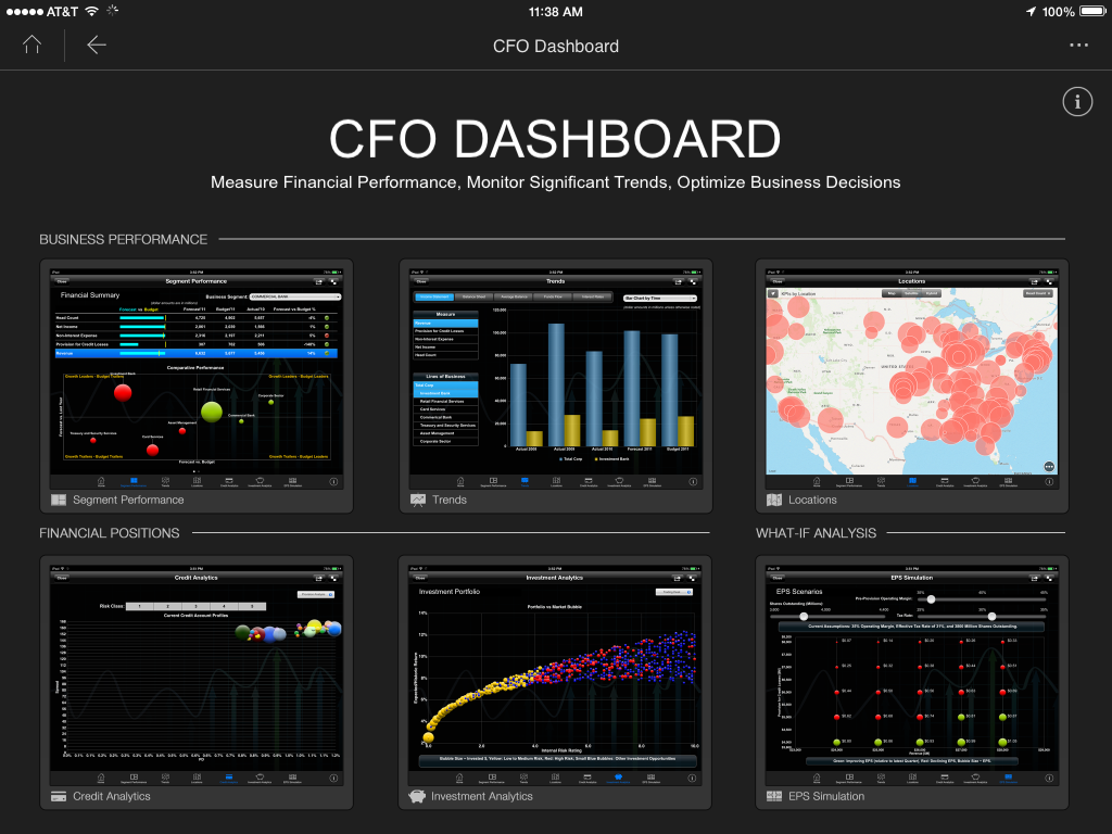CFO_Dashboard