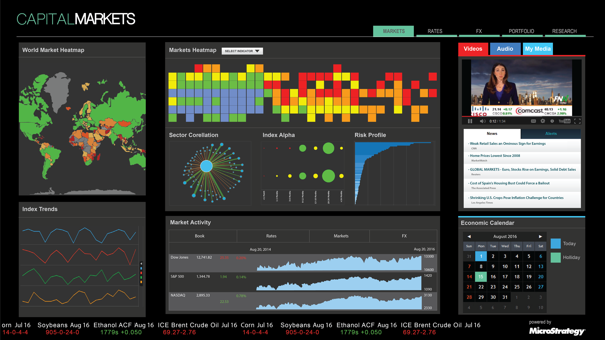 MicroStrategy_dashboard