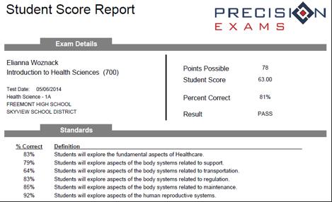 Student-Score-Report
