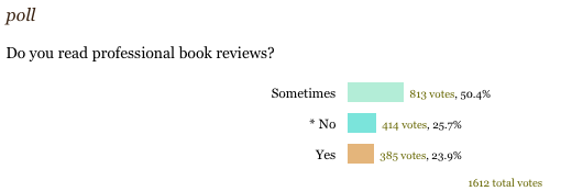 Do you read professional book reviews?