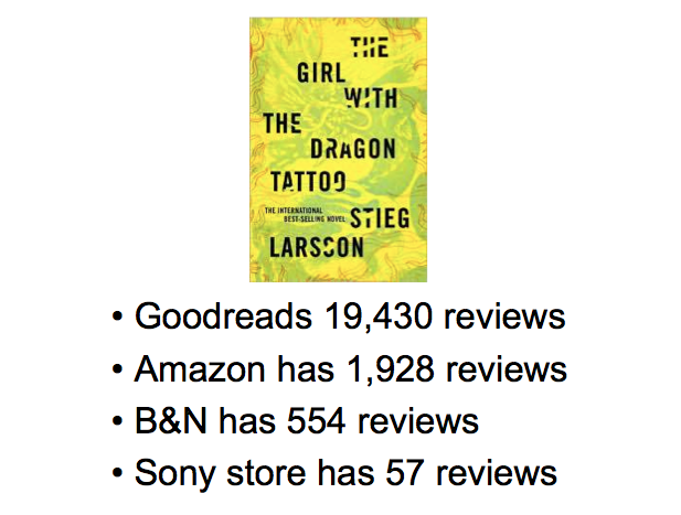 Goodreads has lots of reviews