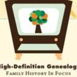 High-Definition Genealogy