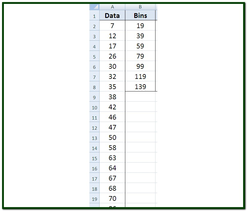 Arrange data in adjacent columns that are, from left to right, Data, Bins.