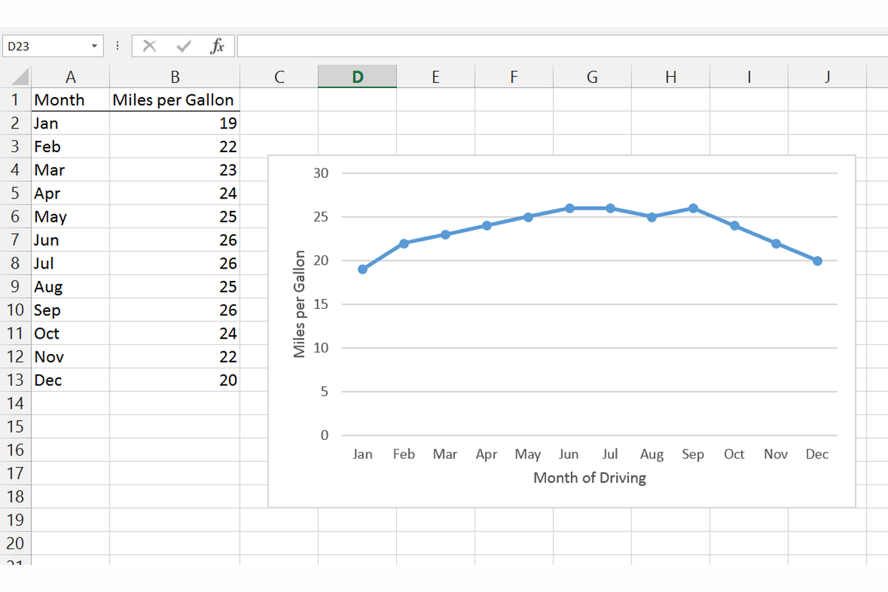 How to Make a Graph on Excel With X & Y Coordinates | Techwalla.com