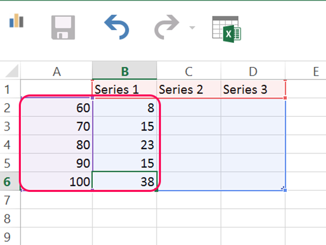 Enter your histogram data in columns A and B.
