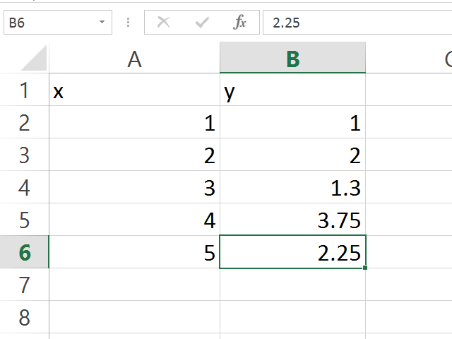 bHow to Perform Linear Regression in an Excel Spreadsheet