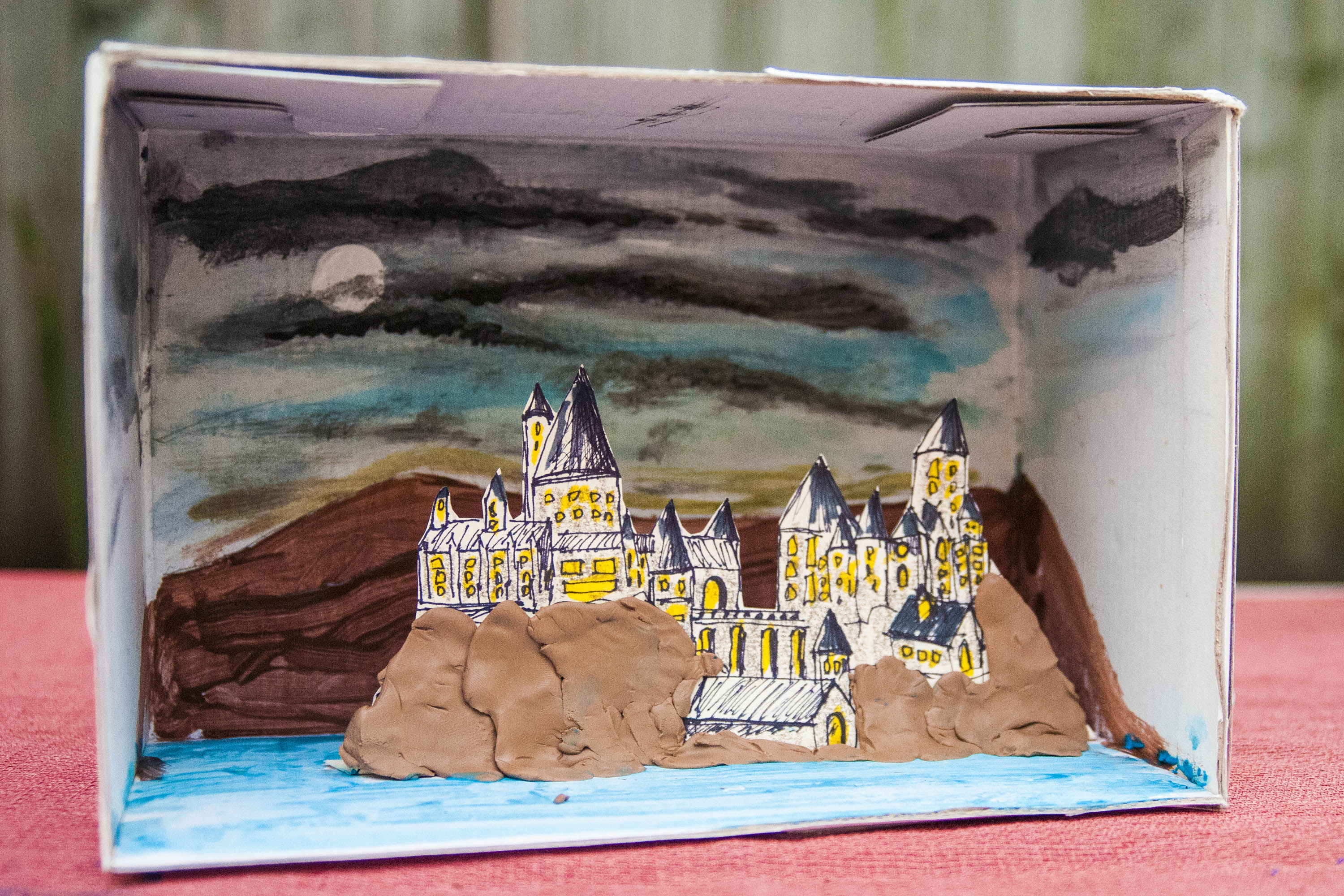 harry potter book report projects If you don't know who harry potter is, you might just be a muggle  let's take a  closer look at the characters in the harry potter series, along with some facts.