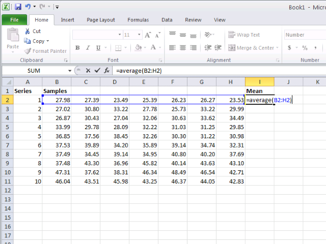 The Excel AVERAGE() formula calculates the mean.
