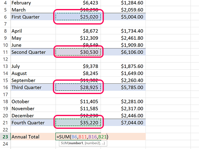 Ctrl-clicking the four subtotals gives us the total annual sales.