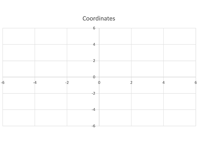 A blank coordinate system.