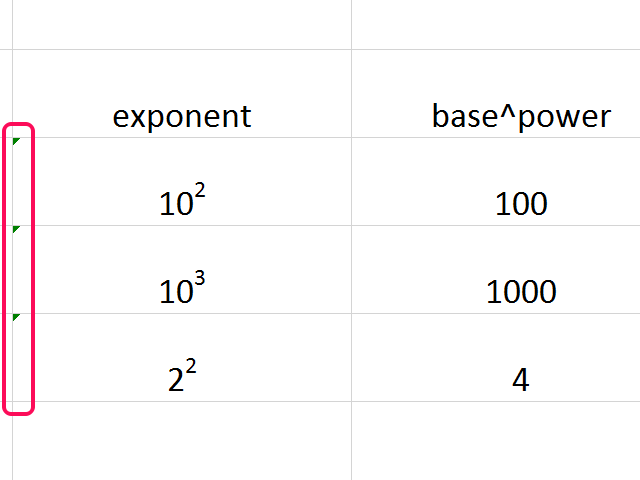An Excel worksheet showing base^power on the right.