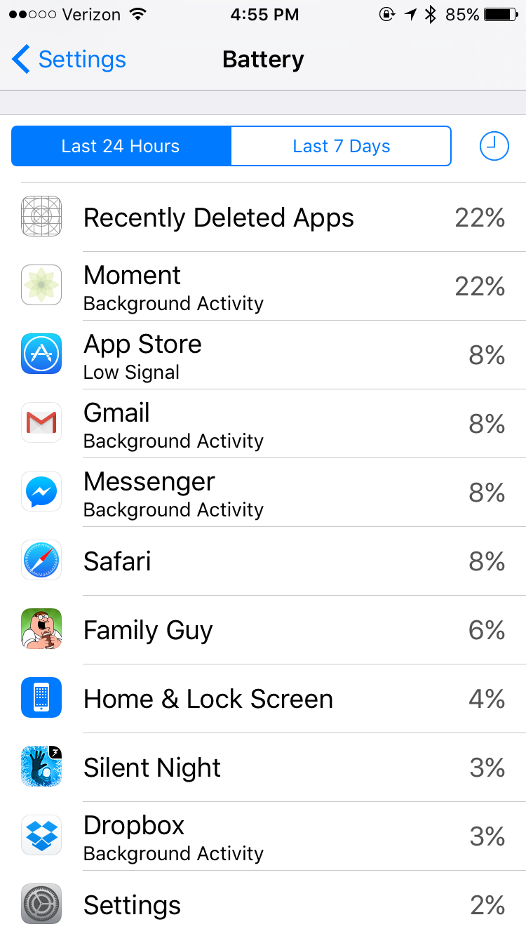 battery usage broken down by apps