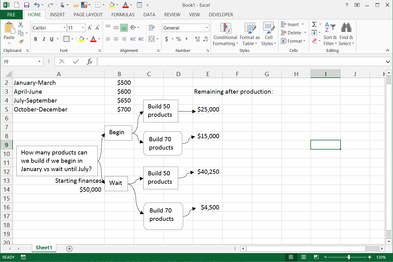 how to draw table on excel