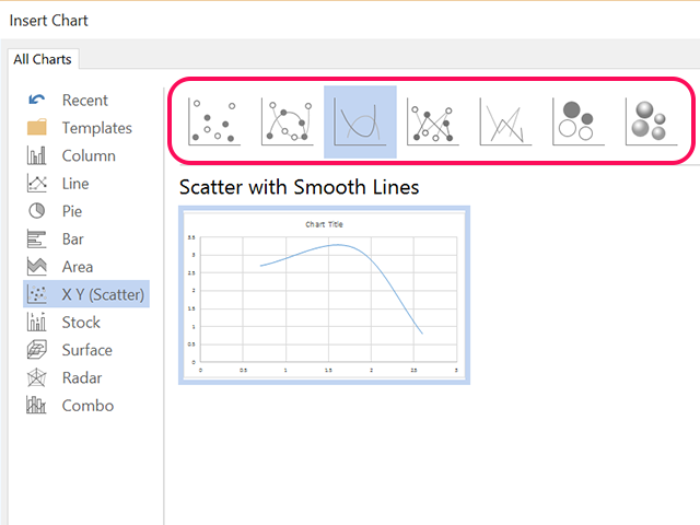 Select any X Y (Scatter) chart.