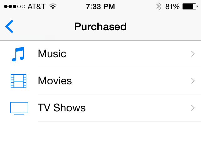 Purchased media types.