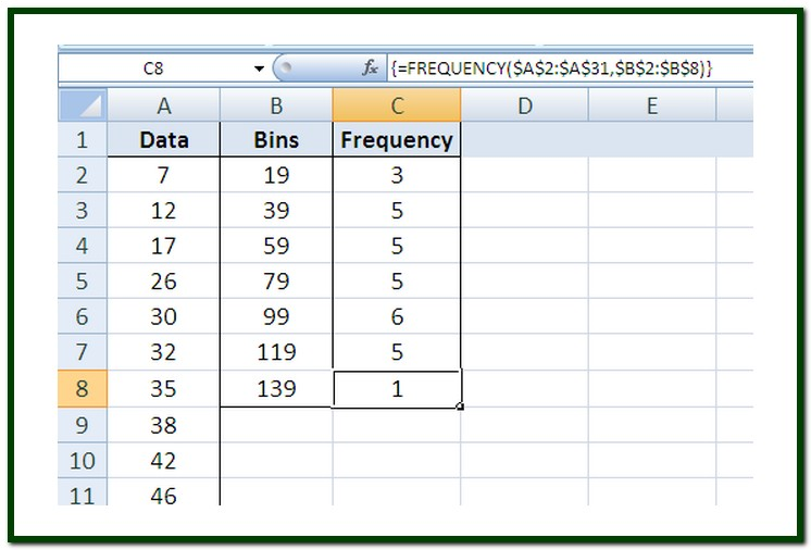 Highlight the range of cells in which the distribution counts are to be entered.
