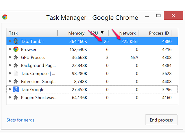 Click the task using up the most CPU resources.