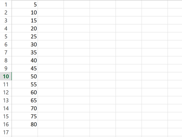 Excel created a pattern based on 5-unit increments.
