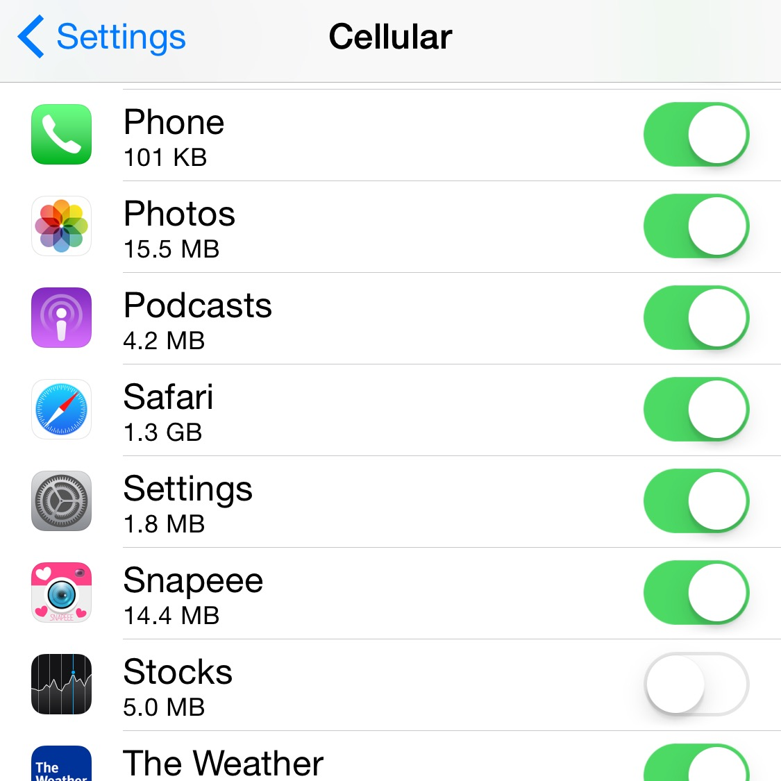Safari must be turned on in the Cellular options.