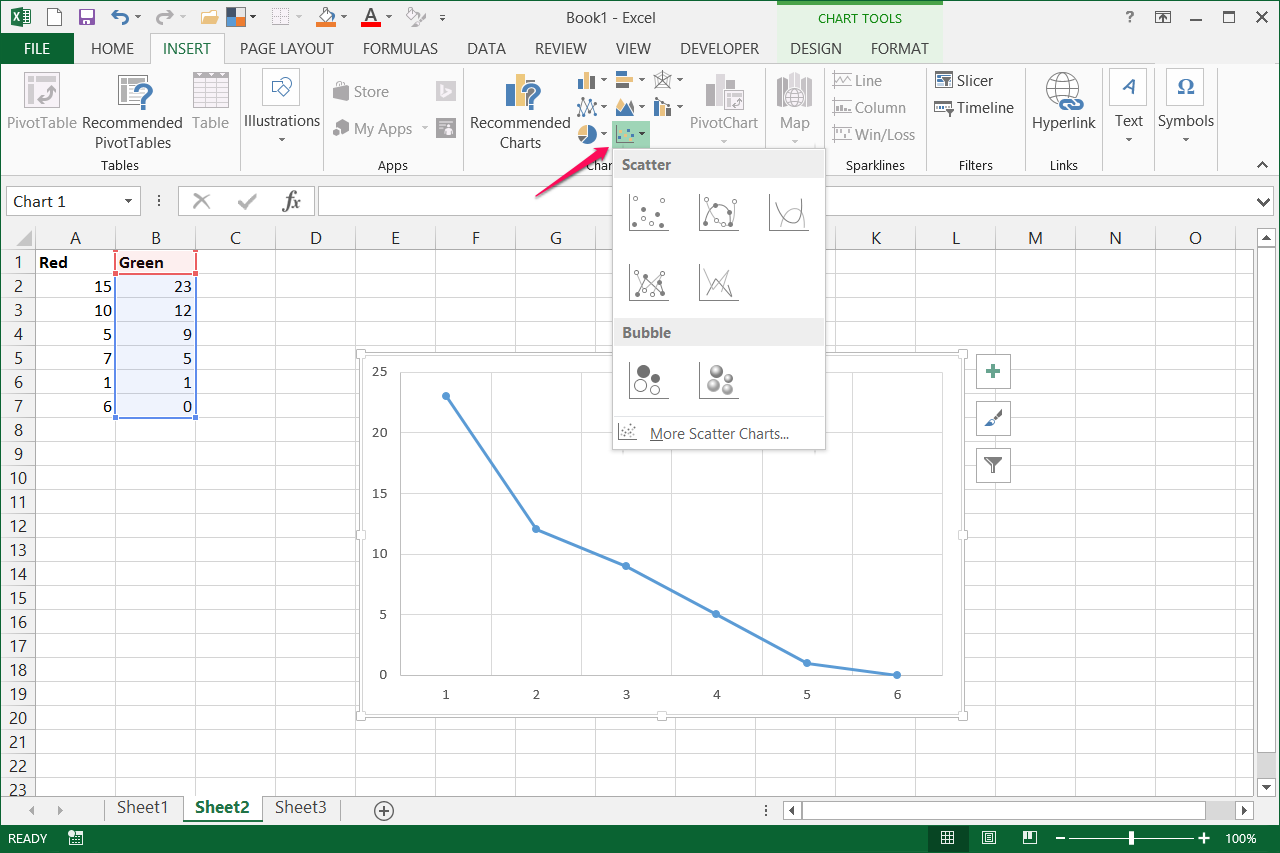 how to read log scale y axis