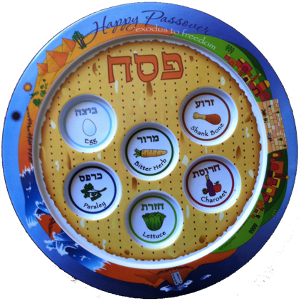 All the Seder in a Box Resources