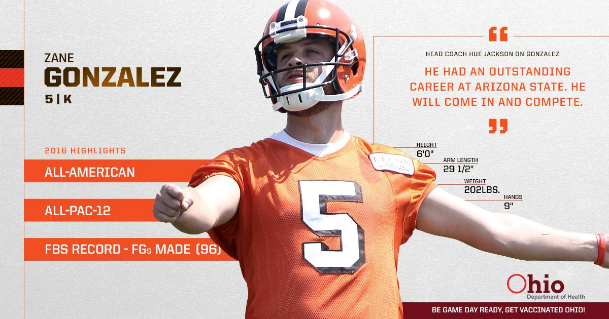 Rookie Reflection: Zane Gonzalez embracing kicker competition