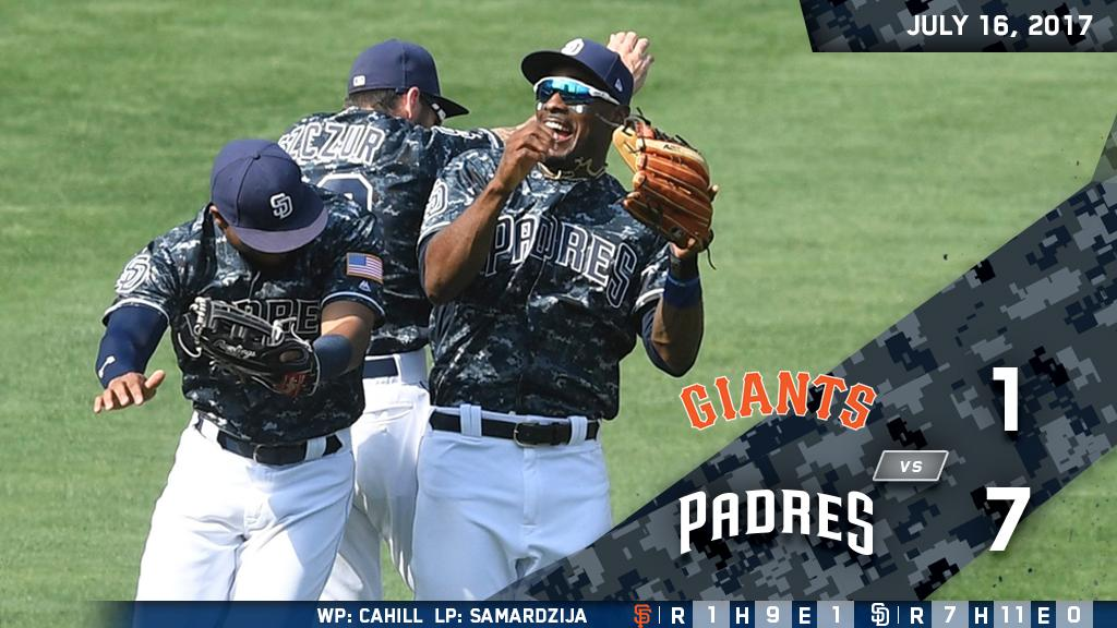3rd straight series win for Padres