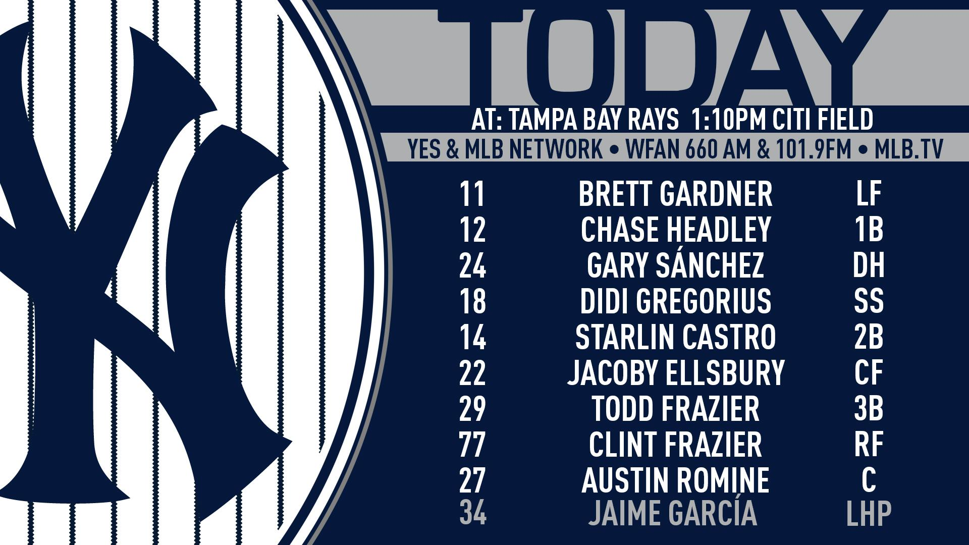 Jaime Garcia takes the mound for today's series finale.