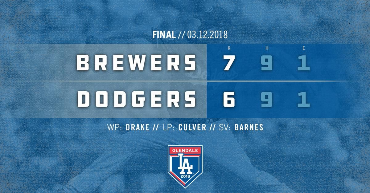 Dodgers rally late but drop to Brewers