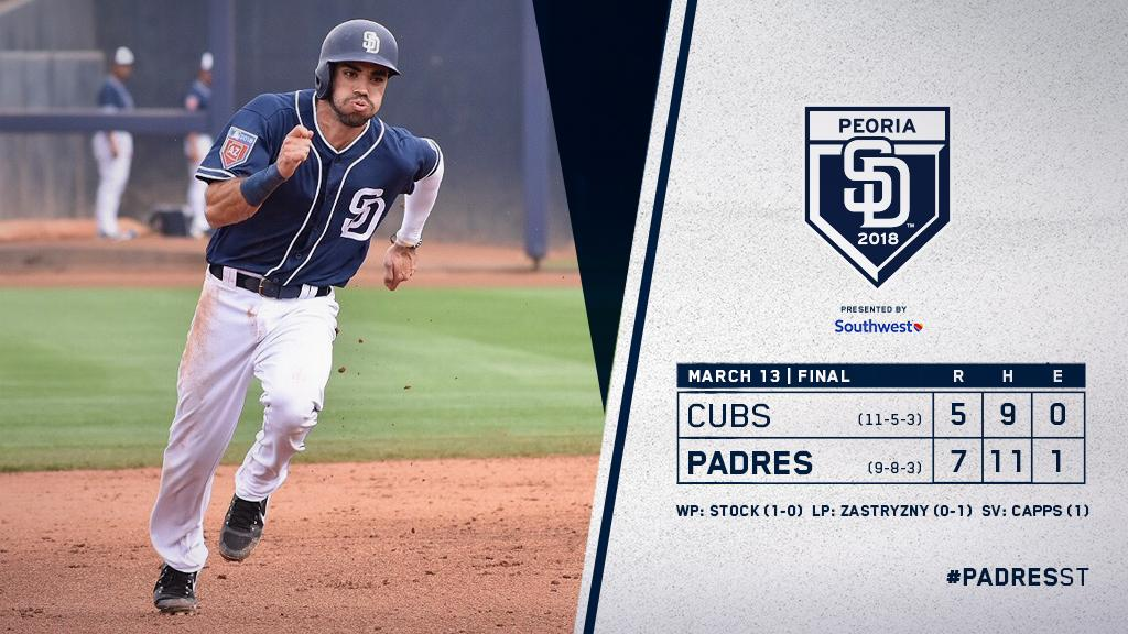 Asuaje goes 3-for-3 with 2 RBIs