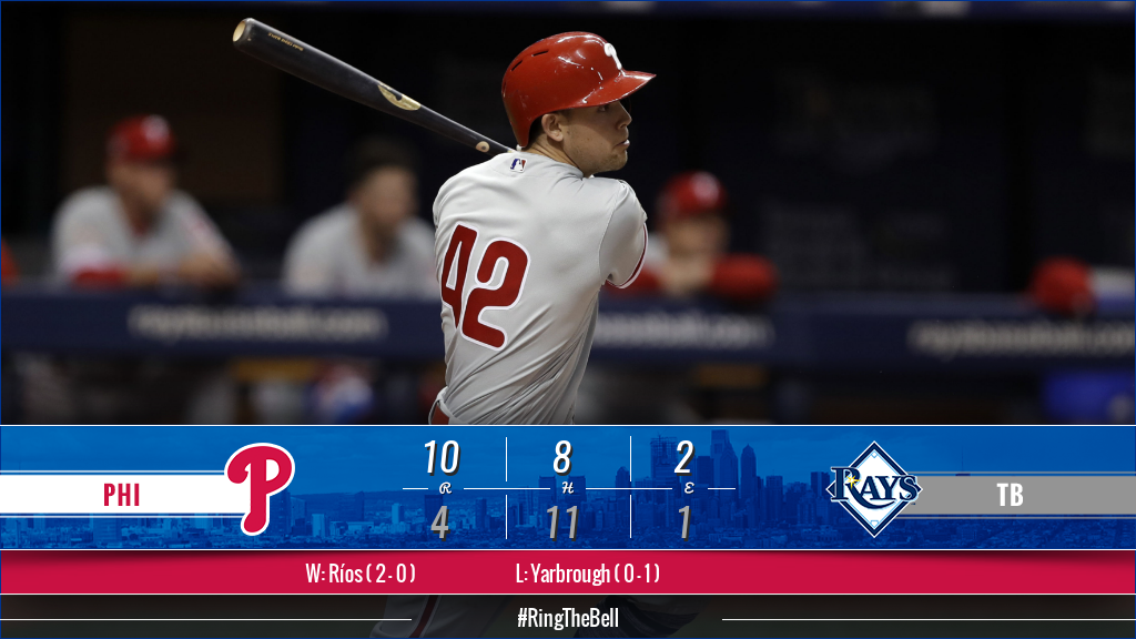 Scott Kingery leads charge in Phillies' win