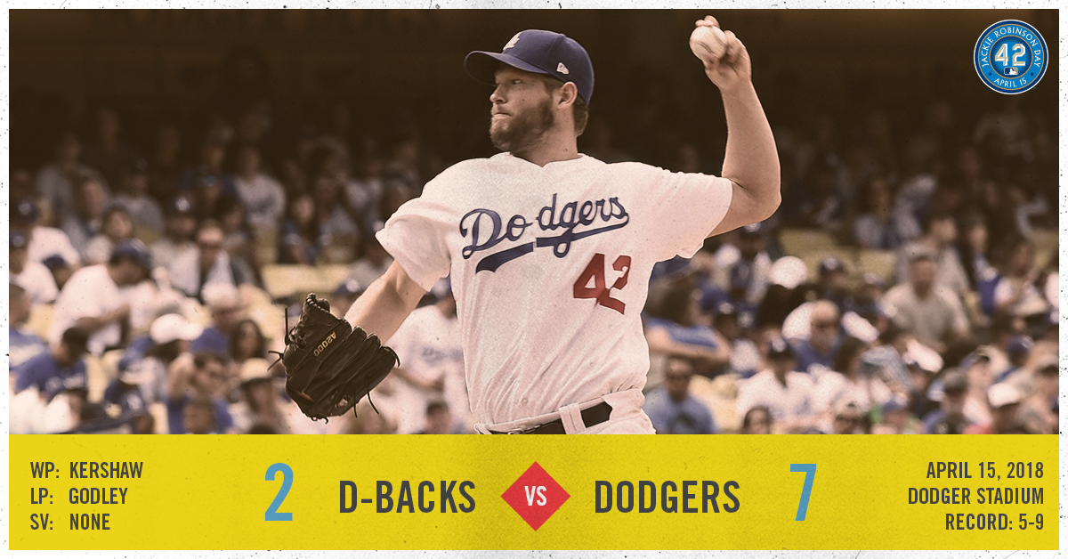 Clayton Kershaw dominates, strikes out 12