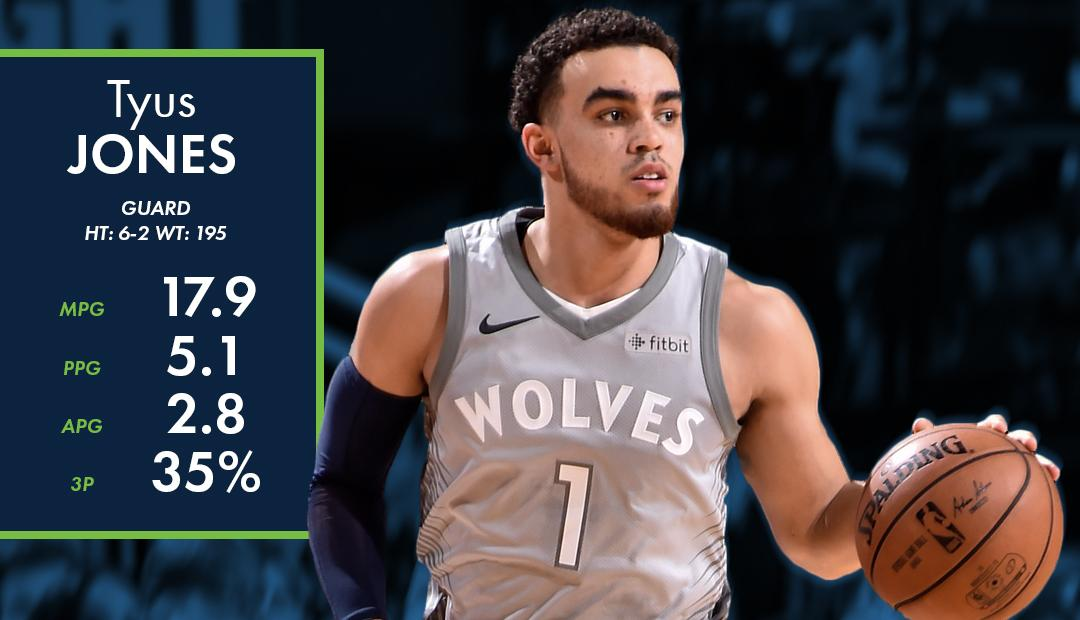 Roster Review  Tyus Jones