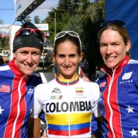 2005 Pan American Road and Track Championships