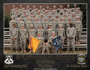 FB 25 October 2013 B2-58 Platoons
