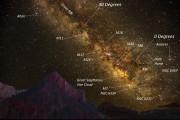Milky Way at La..