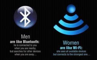 Bluetooth vs WiFi