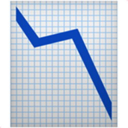 chart decreasing