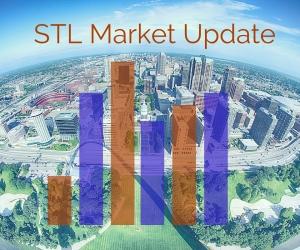 STL Market Statistics 2011-2015