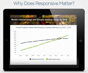 How Responsive Design Works with Images