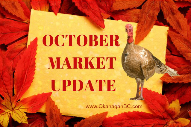 Kelowna October Market Report